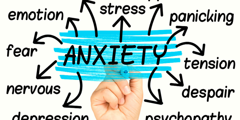 Anxiety and stress, depression, frustration