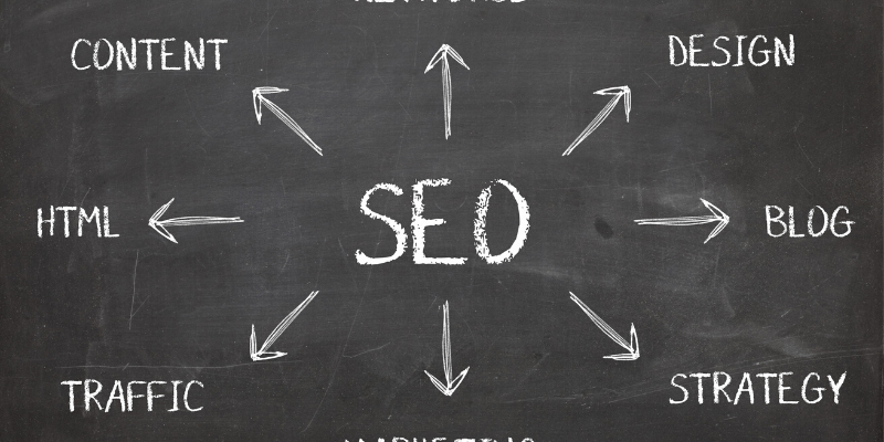 You want to know what SEO is and how to use it