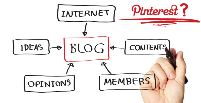 No Pinterest traffic to my blog