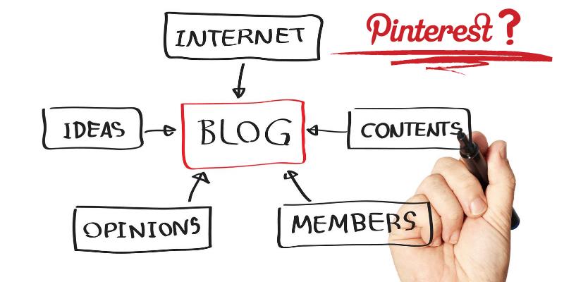 No Pinterest traffic to my blog